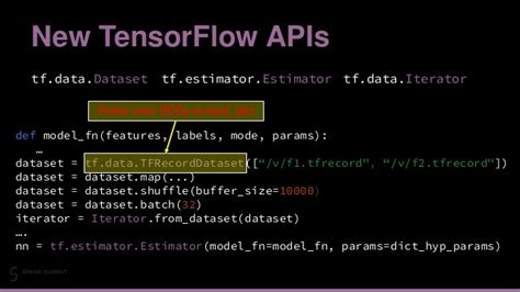 Scaling out Tensorflow-as-a-Service on Spark and Commodity